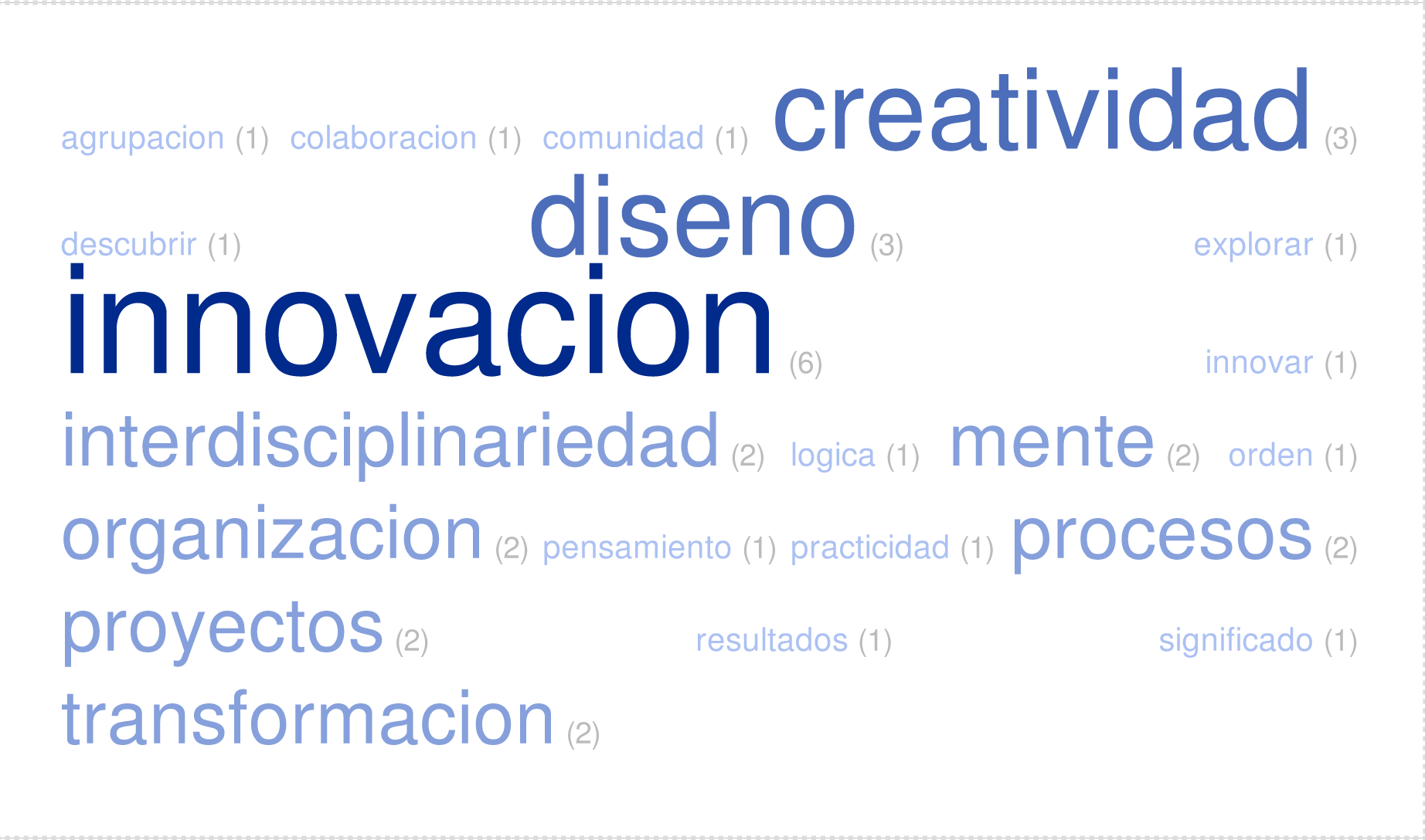 tag_cloud_DT